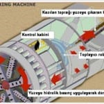 tbm tunel acma makinasi tunnel boring machine 10 150x150
