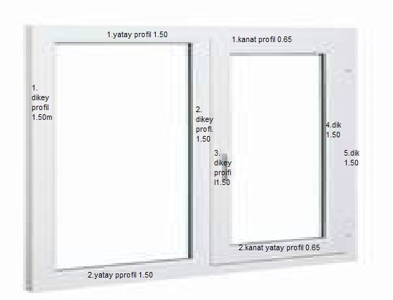 pencere-metretül-hesabı Metretül Nedir? Nasıl Hesaplanır ?