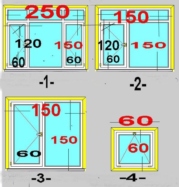 pimapen-metretül-hesabı Metretül Nedir? Nasıl Hesaplanır ?