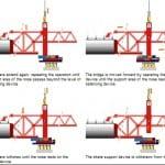 millau-köprüsü-10-150x150 Bulutların üzerindeki yapı : Millau Köprüsü