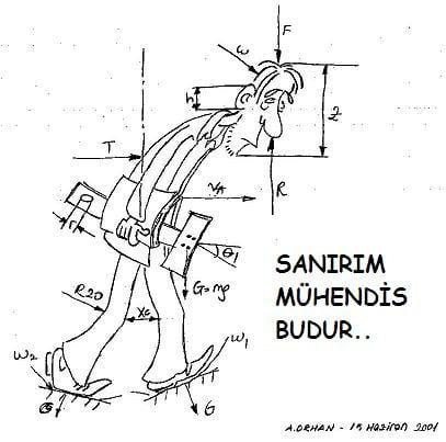 muhendis İşte Mühendis Budur (=