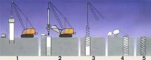 fore-kazık-300x120 Çeşitli İksa Yapılarının İmalat Aşamaları