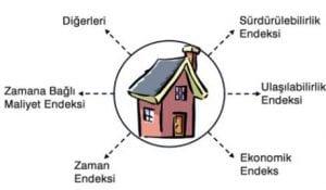 FDB_bb9-300x175 Yapı Bilgi Modellemesi (BIM) ve Virtual Construction Kavramları