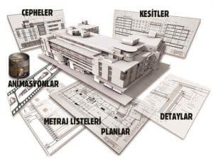 makale01_sekil02-300x224 Yapı Bilgi Modellemesi (BIM) ve Virtual Construction Kavramları