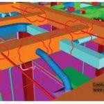 makale01_sekil04-150x150 Yapı Bilgi Modellemesi (BIM) ve Virtual Construction Kavramları