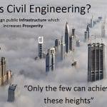civil-engineering-jobs-150x150 İnşaat Mühendisleri İçin  ArkaPlan Resimleri