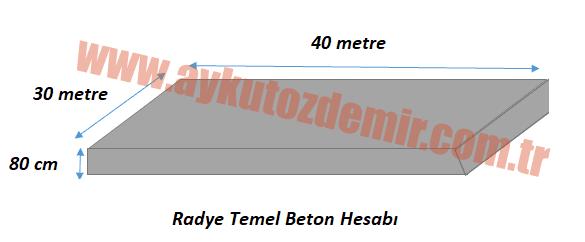beton-m3-hesabı-1 Hazır Beton Fiyatları ve Metreküp Hesabı