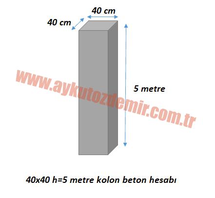 beton-m3-hesabı Hazır Beton Fiyatları ve Metreküp Hesabı
