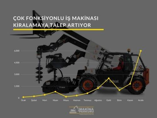 makina-parkuru-500x375 Çok Fonksiyonlu İş Makinaları Sektörde Önem Kazanıyor